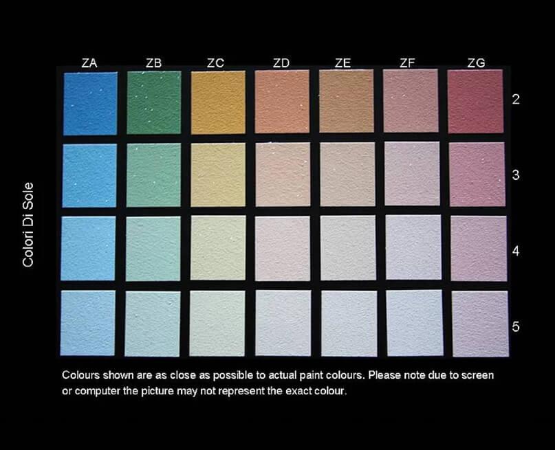 La Via Lattea Colour 06